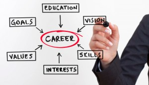 Making-a-career-plan-700x400